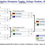 Men's Hockey Champions Trophy, 6th to 14th December 2014 @ Bhubaneswar!